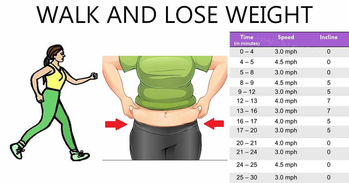 how many steps weight loss